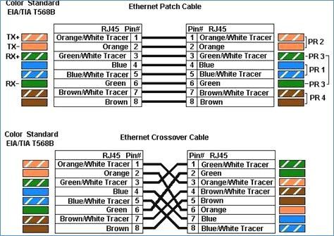 Rj45 Wiring Diagram Cat6