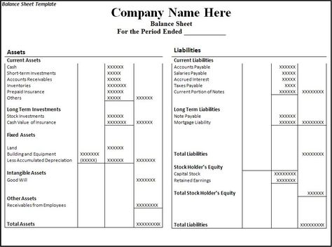Financial statement template\/ balance sheet format Balance sheet - simple balance sheet