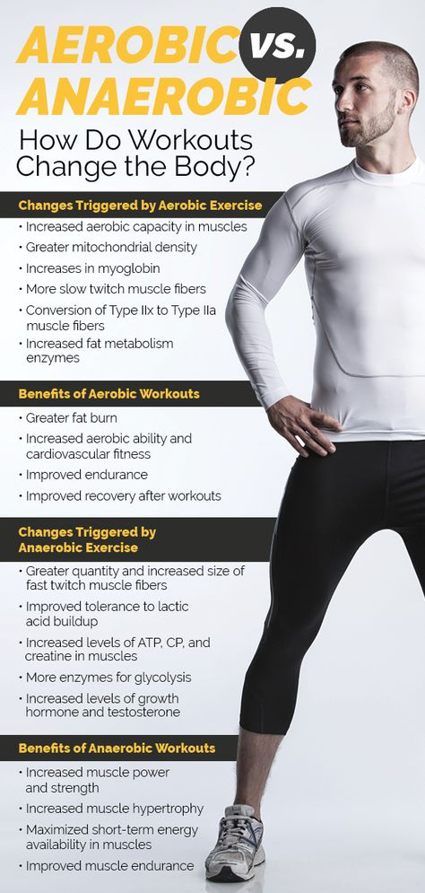 List of Pinterest anaerobic exercise images & anaerobic exercise
