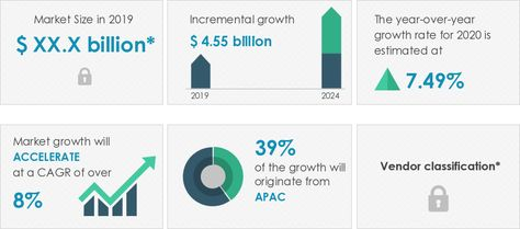 The Data Center Cooling Solutions Market Size Will Grow By 4 55