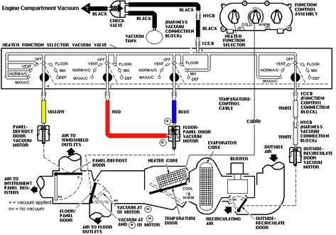 10 Diagrams To Add Ideas Diagram Fuse Box Mustang