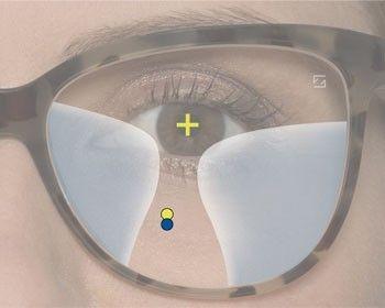 The All New Zeiss Progressive Lenses How Can I Find The Right Progressive Lenses Zeiss United States Eyewear Store Design Lenses Eye Health Facts