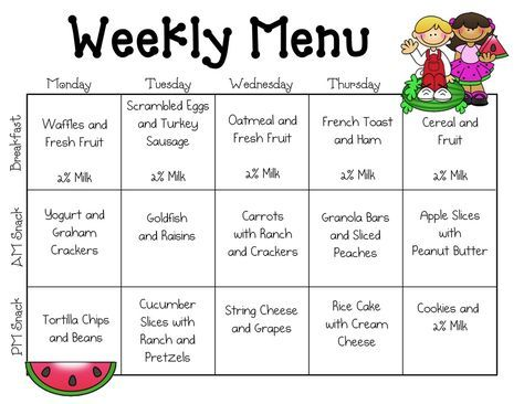 Kids Country Childcare - Daycare Menu Good ideas for meal planning - fresh 6 daycare profit and loss statement template