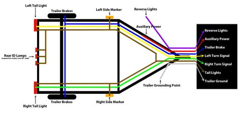 Trailers Over 80 Wire Diagram Google Search Trailer Light Wiring Boat Trailer Lights Utility Trailer