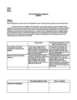 Directions Of The Assignment The Very Definition Of An Allegory The Crucible Has A Much D Essay Prompts Ap Language And Composition Vocabulary Word Worksheet