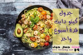 كيتو دايت الرجيم الكيتوني الكيتو دايت نظام الكيتو Keto Diet Food List Kito Diet Keto Diet Recipes