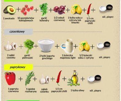 top 10 arzătoare de grăsimi pe bază de plante