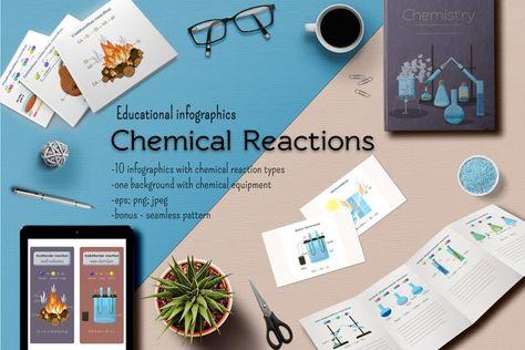 Chemical reactions. Educational info graphics. (101003) | Educational | Design Bundles