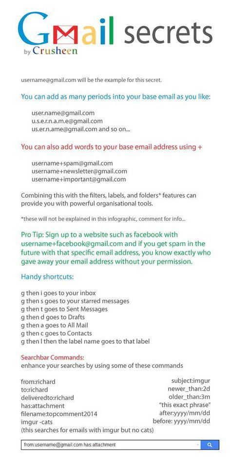 Streamline your gmail - Imgur