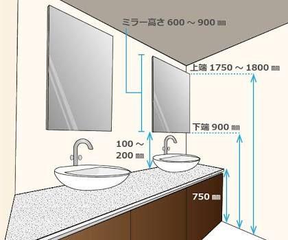 化粧鏡 サイズ 必要 洗面所 の画像検索結果 洗面台 洗面鏡 鏡
