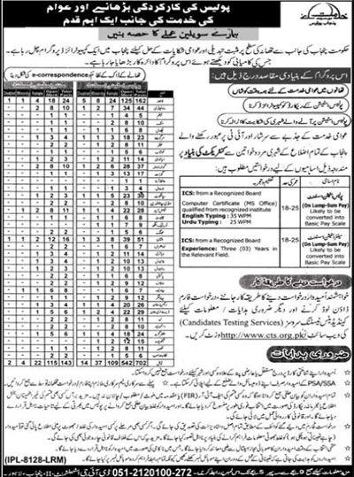 Punjab Police Psa Ssa Jobs 2020 Application Forms Thepakweb Com Police Jobs Medical Jobs Jobs In Pakistan