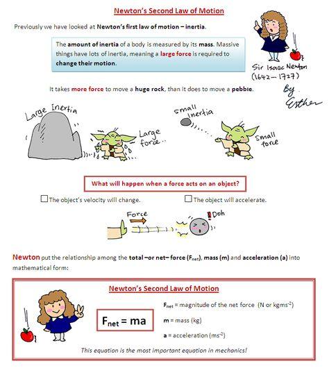 100 Physics Ideas Physics Physics Formulas Physics Notes