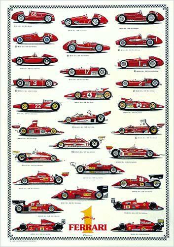 Ferrari Formula 1 Auto Racing 1948 1991 Historical Wall Chart Poster Nuova Classic Cars Race Cars Ferrari
