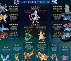 The most useful Pokemon in PKGO