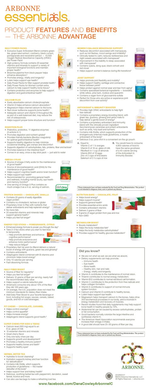 Arbonne Essentials® can help you accomplish your goals and get you on the path to healthier living. Everybody has their own view of what being fit means — having more energy, losing weight, or incorporating healthier eating habits. Whatever your reason, this is a great starting point to work toward your fitness goals.  http://altasmith.arbonneinternational.co.uk/