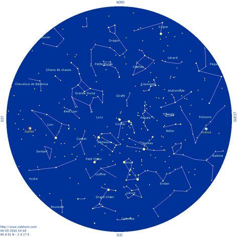 La Carte Du Ciel Etoiles Constellations Et Planetes Carte Du