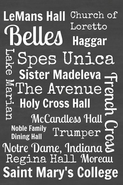Saint Mary's College Subway Art by CommUniquePrints on Etsy