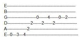 This Is An Easy Guitar Riff It Will Be Useful For Me As I Just Started Playing Guitar Playing Guitar Easy Guitar Bass Guitar Tabs