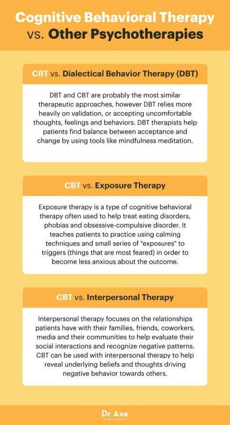 What Cognitive Behavioral Therapy Can Do For You Cognitive