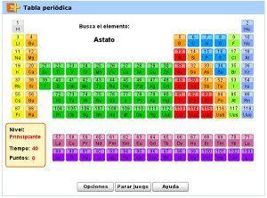 Bloque ii elementos y compuestos tabla peridical tabla bloque ii elementos y compuestos tabla peridical tabla elementos y bloques urtaz Gallery