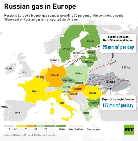 The 4th Media » European «Gas Deadlock» to Meet Interests of US Westinghouse Electric Company