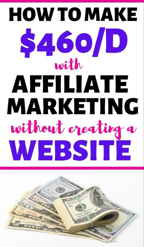 Affiliate Marketing- For Beginners in 2020 - YouTube