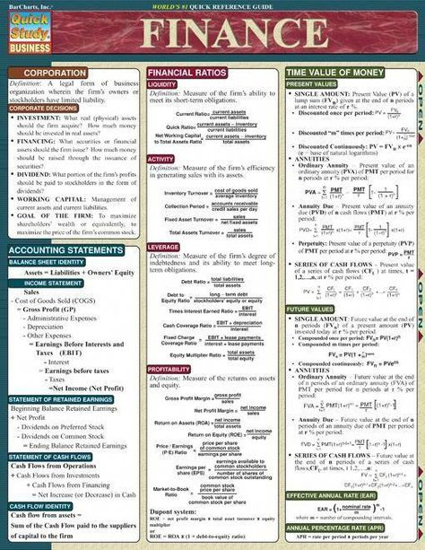 This 4-page guide consists of basic finance concepts, equations and principles, which can be used in school, home or at work. Topics covered include, financial ratios for liquidity, leverage & profitability, time value of money, present & future values, effective annual rate (EAR), annual pe #lastwill,lastwillandtestamentforms,willforms