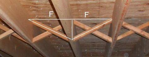 Stiffening up a wood floor