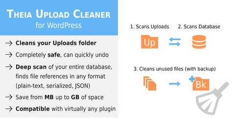 Theia Upload Cleaner for WordPress by WeCodePixels