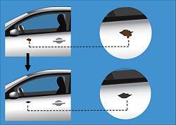 Car Paint Chip Repair >> Repair Car Paint Chips Car Painting Car Paint Repair