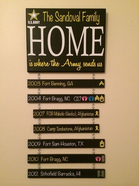 Home is where the Army, Navy, Air Force, Marines sends us Military wood sign - Top + 4 boards included, add'l ones can be purchased