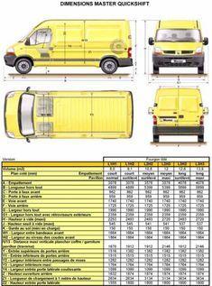 www trafic-amenage com/forum :: Voir le sujet - Renault Master II
