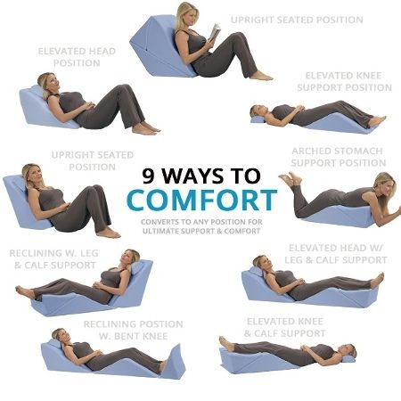 Backmax Body Wedge Cushion Full Body Support System Wedge Cushion Support Pillows Wedge Pillow