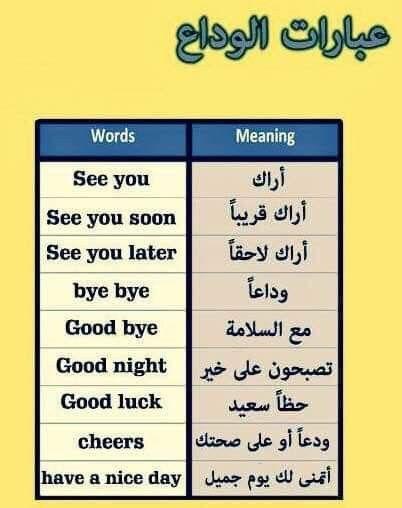 Pin By Mazen On منوعات Facebook Learn Arabic Online Learn Arabic Language Learn English