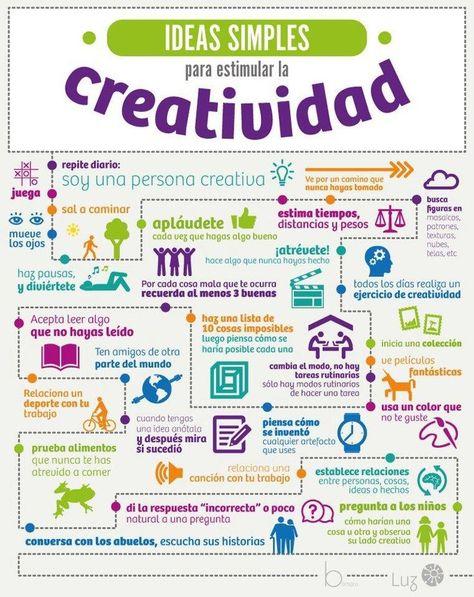 Hola: Compartimos una infografía sobre Como Estimular la Creatividad. Un gran saludo.   Enlaces relacionados: ¿Las Escuelas está matando la Creatividad? 7 Estilos Básicos de Aprendizaje...