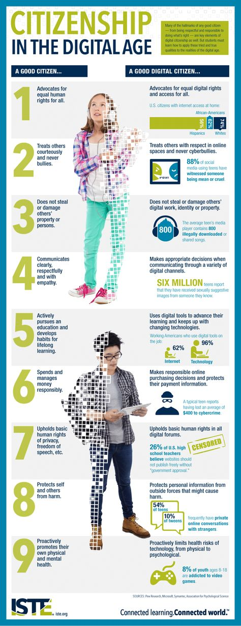 9 features of a good digital citizen