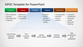 Sipoc Process Diagram For Powerpoint Slidemodel Powerpoint Powerpoint Templates Slide Design