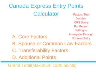 Factors That Decides Crs Score For Canada Express Entry Scores Expressions Common Law