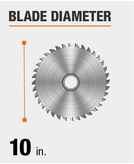Saw Blade Diameter Intarsiawoodworking Diy Table Saw Best Circular Saw Woodworking Saws