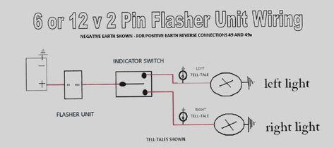 Beautiful 12 Volt Relay Wiring Diagram Symbols Diagrams Digramssample Diagramimages Wiringdiagramsample Wiringdiagram Diagram Relay Show And Tell
