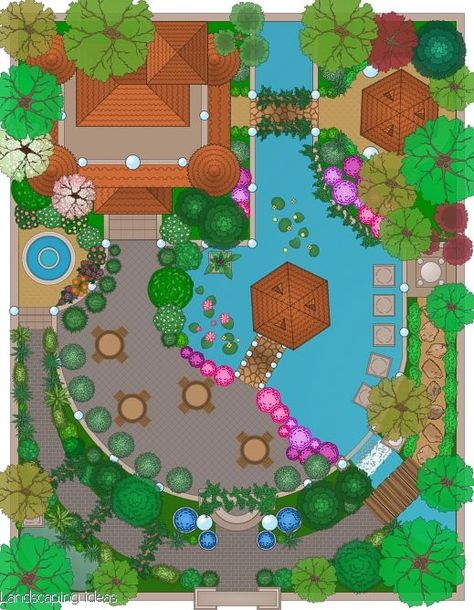 Kleinesgarten 30 Small Yard Landscaping Ideas On A Finances Lovely Structure In 2020 Small Yard Landscaping Backyard Landscape Architecture Small Yard