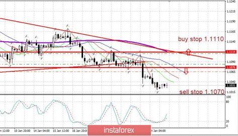Tdi Forex Trading System