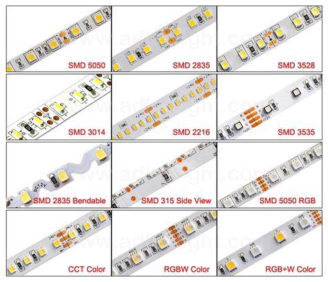 High Cri 60led Led Strip 12v 24v Flexible Led Strip Warm White
