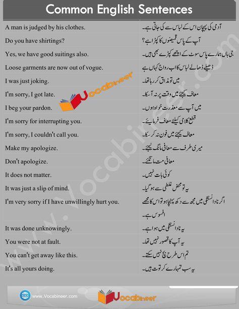 Common English Sentences in Urdu, Download Spoken English Free Books PDF