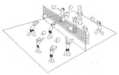 Sports Worksheets For Kids Cute Criatividade Educacao Fisica