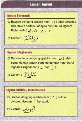 Hukum Mim Mati Dan Tanwin : hukum, tanwin, Tajweed, Ideas, Quran,, Learn, Quran