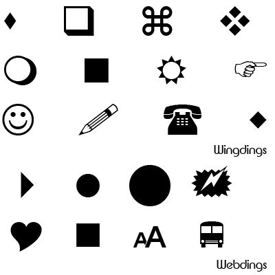 Tips That Will Make Your Next Powerpoint Presentation Better - sample wingdings chart