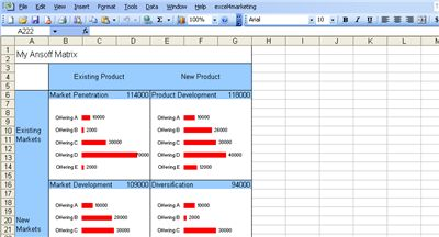 Customer Service Kpis Examples And Excel Dashboard Reports