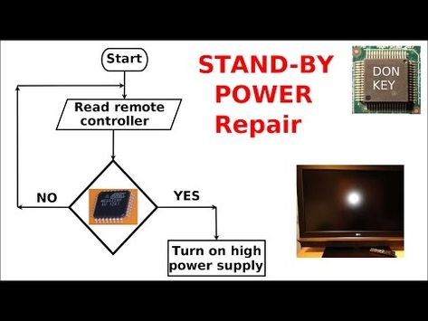 block diagram youtube howto repair switch mode power supplies 1 basics  and block  howto repair switch mode power supplies