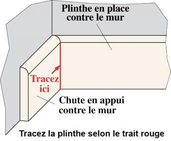 Astuce Pour Tracer Ou Couper Une Plinthe Plinthes Plinthe Bois Pose Plinthe